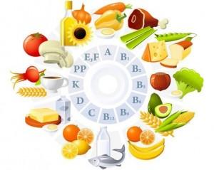 Витамины функции для здоровья человека