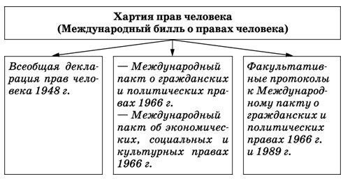 https://foxford.ru/uploads/tinymce_image/image/330/24.jpg