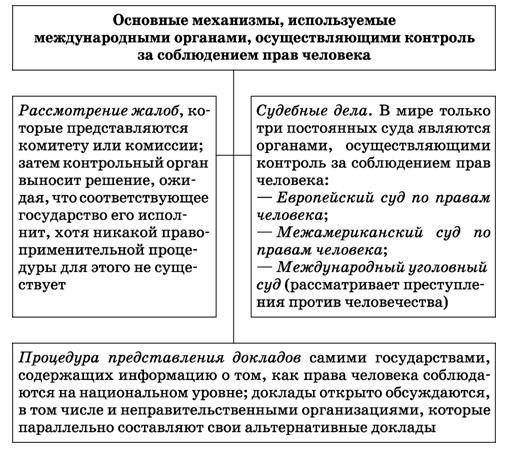 https://foxford.ru/uploads/tinymce_image/image/331/25.jpg
